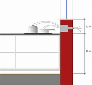 Dunstabzug Im Kochfeld : kochfeld mit integriertem dunstabzug test herd mit integriertem dunstabzug die downline ~ Orissabook.com Haus und Dekorationen