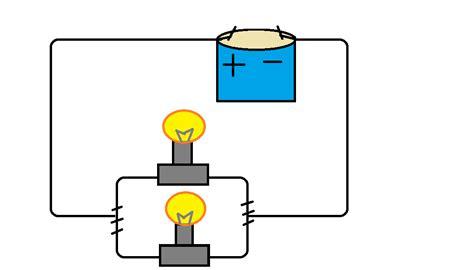 clases de circuito