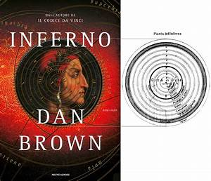 The secret codes in Dan Brown's Inferno