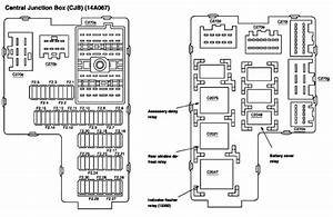 2002 Ford Explorerpass Fuse Box Location Diagram