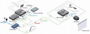 Lightware Hdmi-tps-rx97  Ir  Rs Ethernet  Poe Over Twisted Pair Receiver