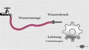 Watt Volt Ampere : watt ist watt youtube ~ A.2002-acura-tl-radio.info Haus und Dekorationen