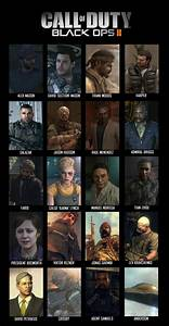 Call of Duty: Black Ops 2 Character Chart by E350tb on ...