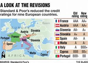 France, 8 other European nations suffer downgrades in ...