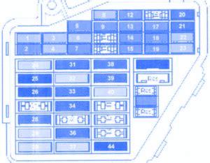 Audi Q5 Interior Wiring by Audi Q5 2013 Interior Fuse Box Block Circuit Breaker