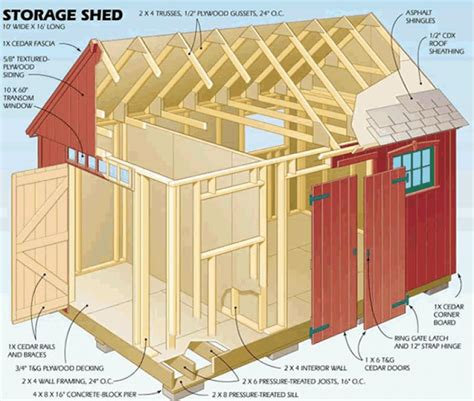 free shed plans 10 x 20 how to build diy blueprints pdf