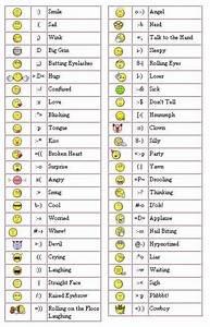 Symbole Und Ihre Bedeutung Liste : die besten 25 emoji symbole bedeutung ideen auf pinterest emoticons symbole alle emojis und ~ Whattoseeinmadrid.com Haus und Dekorationen