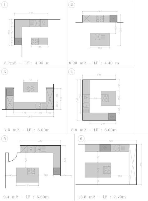 plan cuisine en l avec ilot plan cuisine avec ilot central cuisine en image