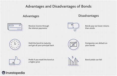 Bond Definition: Understanding What a Bond Is