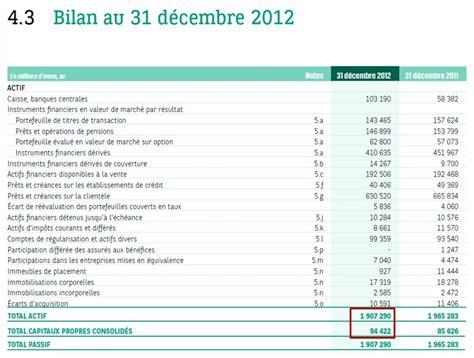 si鑒e social bnp paribas 0153 la pondération des actifs bancaires bâle 3