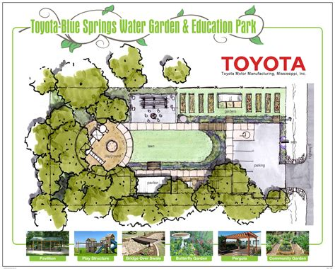 toyota blue springs water garden  education park