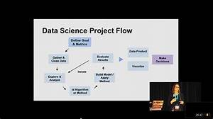 How to Get Started with Machine Learning in Python ...