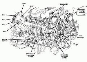 dodge ram 1500 engine diagram automotive parts diagram With dodge ram 2500 engine wire diagrams further 2001 dodge ram 1500 wiring