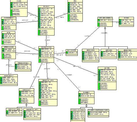 cabinet de controle de gestion memoire gestion d un cabinet m 233 dical mise en place d un logiciel pour la gestion d un