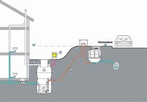 Hebeanlage Abwasser Waschmaschine : hebeanlage einbauen eckventil waschmaschine ~ Eleganceandgraceweddings.com Haus und Dekorationen