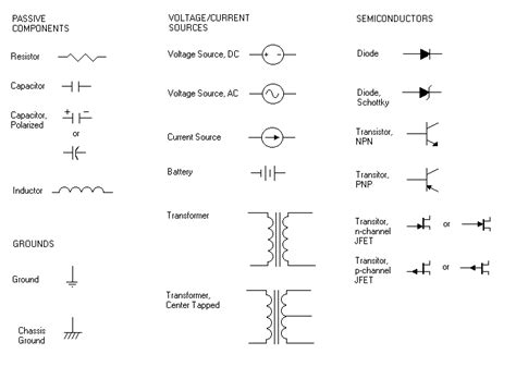 how to read schematics