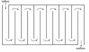 Schematic Diagram Of A Baffled Tank
