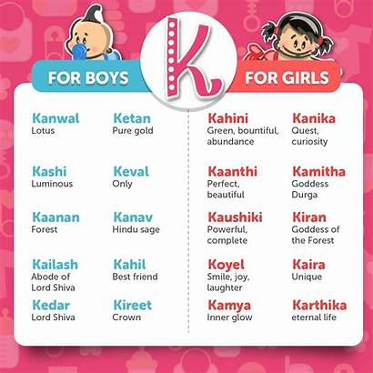 Names Hindu Boy Hindi Boys Unique Start