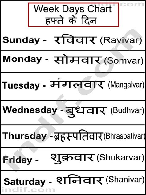 week days  hindi hindi language learning hindi words