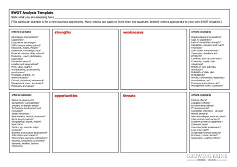 swot analysis template growing pains business coaching