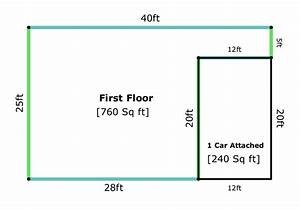 Square footage of a house part 2 of 3 appraisal iq for How to figure square footage for flooring