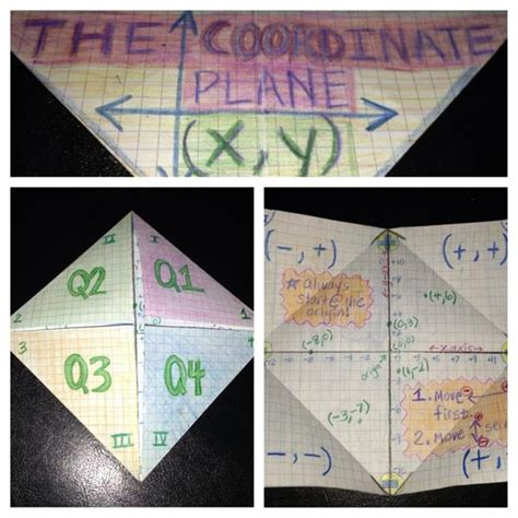 coordinate plane foldable teaching math   virtual reality