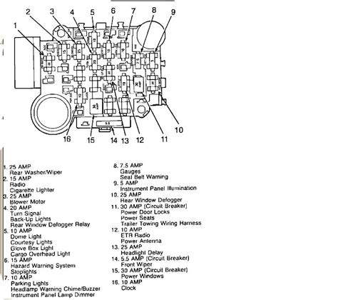 95 Jeep Fuse Box Diagram by Do You A Diagram For The Fuse Box That Would Show Me