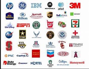 Abbreviation of major companies | Useful Information