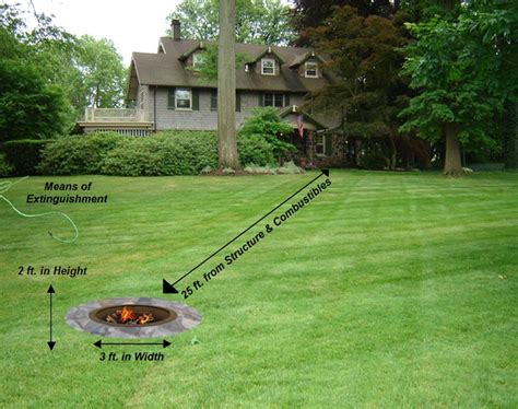 Patio Fire Pit Propane by Recreational Fire Pit Guidelines Park City Fire District