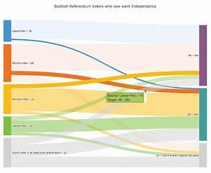4 Interactive Sankey Diagrams Made In Python  U2013 Plotly  U2013 Medium
