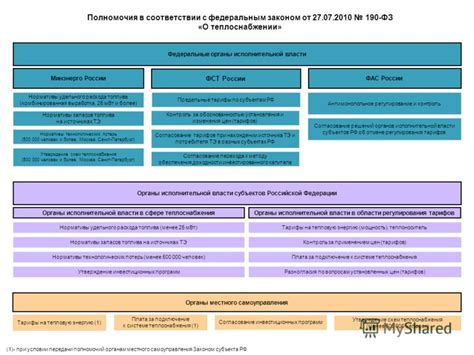 Ii. определение нормативов технологических потерь при передаче тепловой энергии приказ минэнерго РФ от 30122008 325. ЗаконПрост!