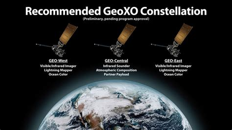 Geostationary Operational Environmental Satellites - R ...