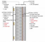 Drywall Thickness Outside Wall by Exterior Wall Sheathing Thickness Exterior Gallery