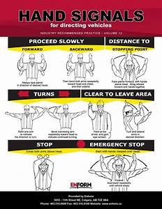 Hand Signals For Directing Vehicles