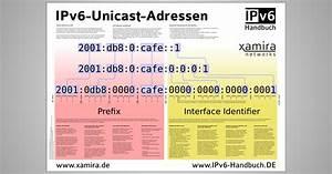 Ipv6 Adresse Berechnen : informationsplakat ipv6 unicast adressen ipv6 handbuch de ~ Themetempest.com Abrechnung