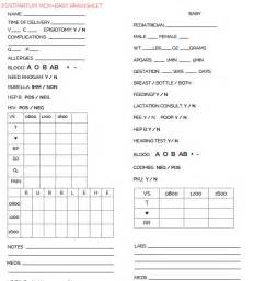 Nursing Report Sheet Templates