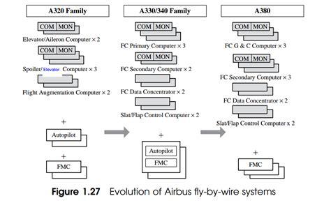 wiring diagram manual airbus somurich