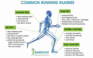 Avoid The Most Common Running Injuries