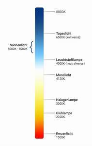 Kelvin Licht Tabelle : kelvin lumen lux fachbegriffe erkl rt interior guide hq designs ~ Orissabook.com Haus und Dekorationen