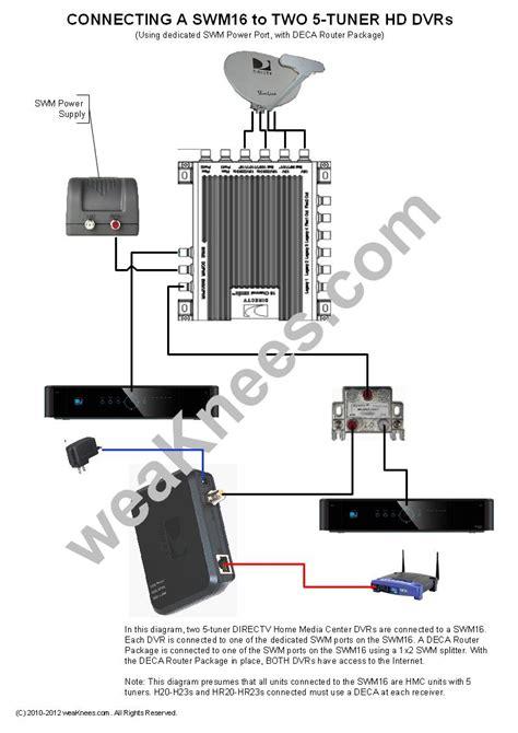 Directv Genie Mini Wiring Diagram by Directv Swm Wiring Diagrams And Resources