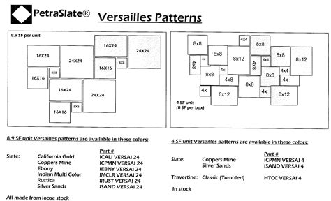 Versailles Tile Pattern Sizes by Technical Info Petraslate 174 Tile