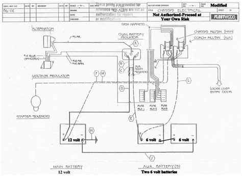 Freightliner Chassis Wiring Diagram Fuse Box