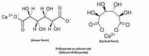 Calcium-d-glucarate Supplement