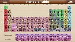 59 element in peroodic table - Brainly.in