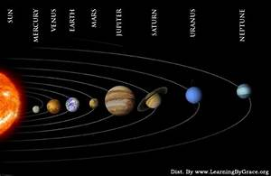 Our World  Your Life   Aliens And Ufo U0026 39 S  Astronomics Question