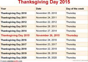the date of thanksgiving 2012 2013 2014 2015 autos weblog