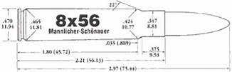 Steyr M95 : quel calibre choisir ? Th?id=OIP.1t0ujr81h6_nDBLfUgXJbQHaCS&pid=15