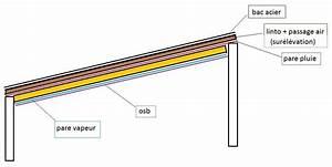 Bac Acier Anti Condensation : bac acier anti condensation rev tements modernes du toit ~ Dailycaller-alerts.com Idées de Décoration