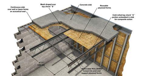 composite deck composite deck joist span table the edinburgh club waterfront living in port elgin