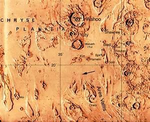 Mars Pathfinder Project Information
